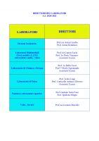 direttori_laboratori