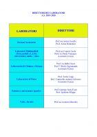 direttori_laboratori_page-0001