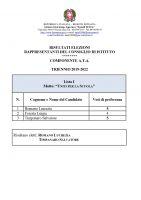ata_eletti_Consiglio_Istituto_2019_2022_page-0001
