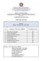 docenti_eletti_Consiglio_Istituto_2019_2022_page-0001