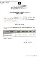 1Proclamazione_Studenti_eletti_Consulta_2020