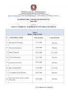 Lista_Candidatii_Consiglio_Istituto_20-21_page-0001