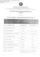 ELEZIONI_Consiglio_Istituto_-_Lista_candidati_docenti_page-0001