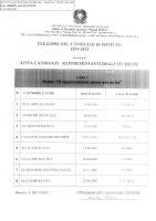 ELEZIONI_Consiglio_Istituto_-_Lista_candidati_studenti_page-0001