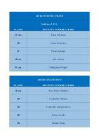 COORDINATORI_19-20_3